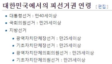 대한민국 피선거권 연령