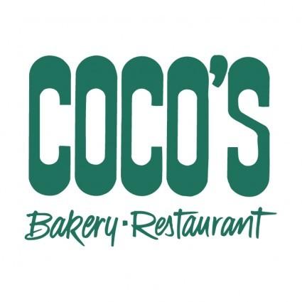 cocos-119583