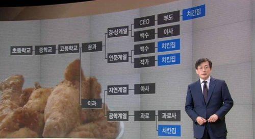 JTBC 뉴스룸 치킨집 테크트리
